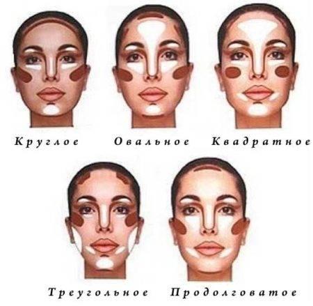 Контурирование для разных типов лица
